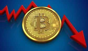 Bitcoin'de Son Durum Analiz ve Yorum